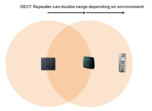 repeater double range